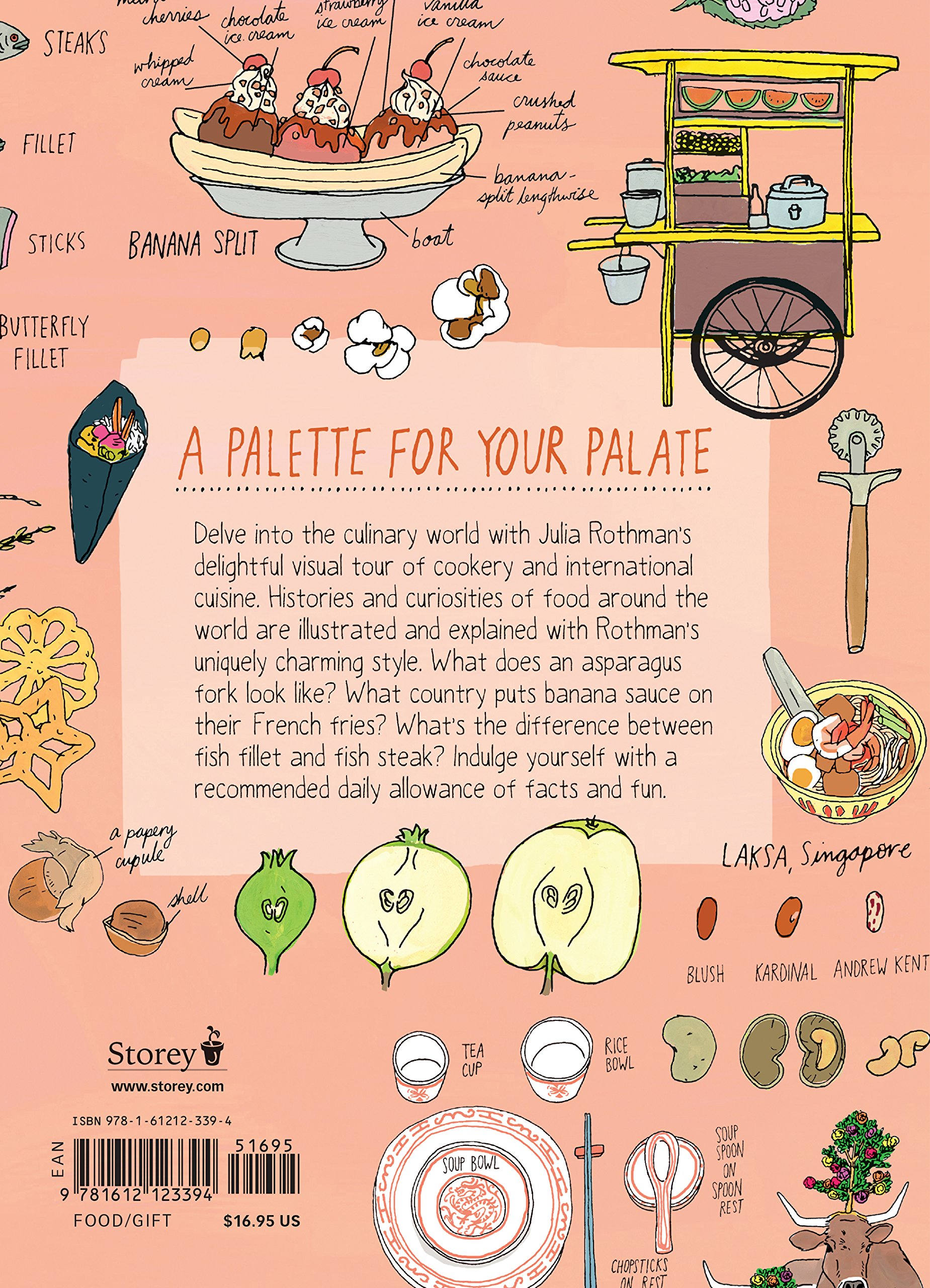 Food Anatomy: The Curious Parts & Pieces of Our Edible World (Julia ...
