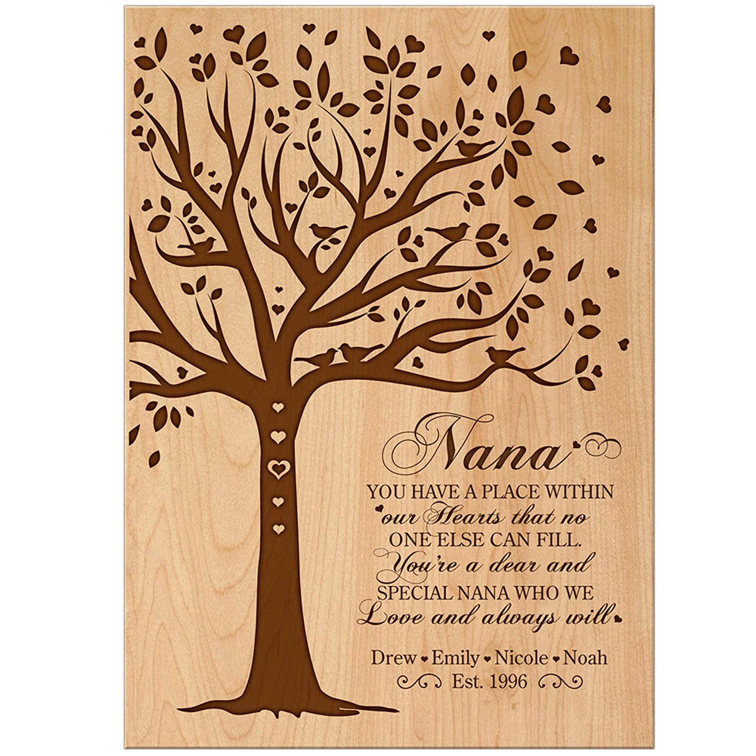 Amazon.com - Personalized Mothers Gift Custom Wall Plaque ...