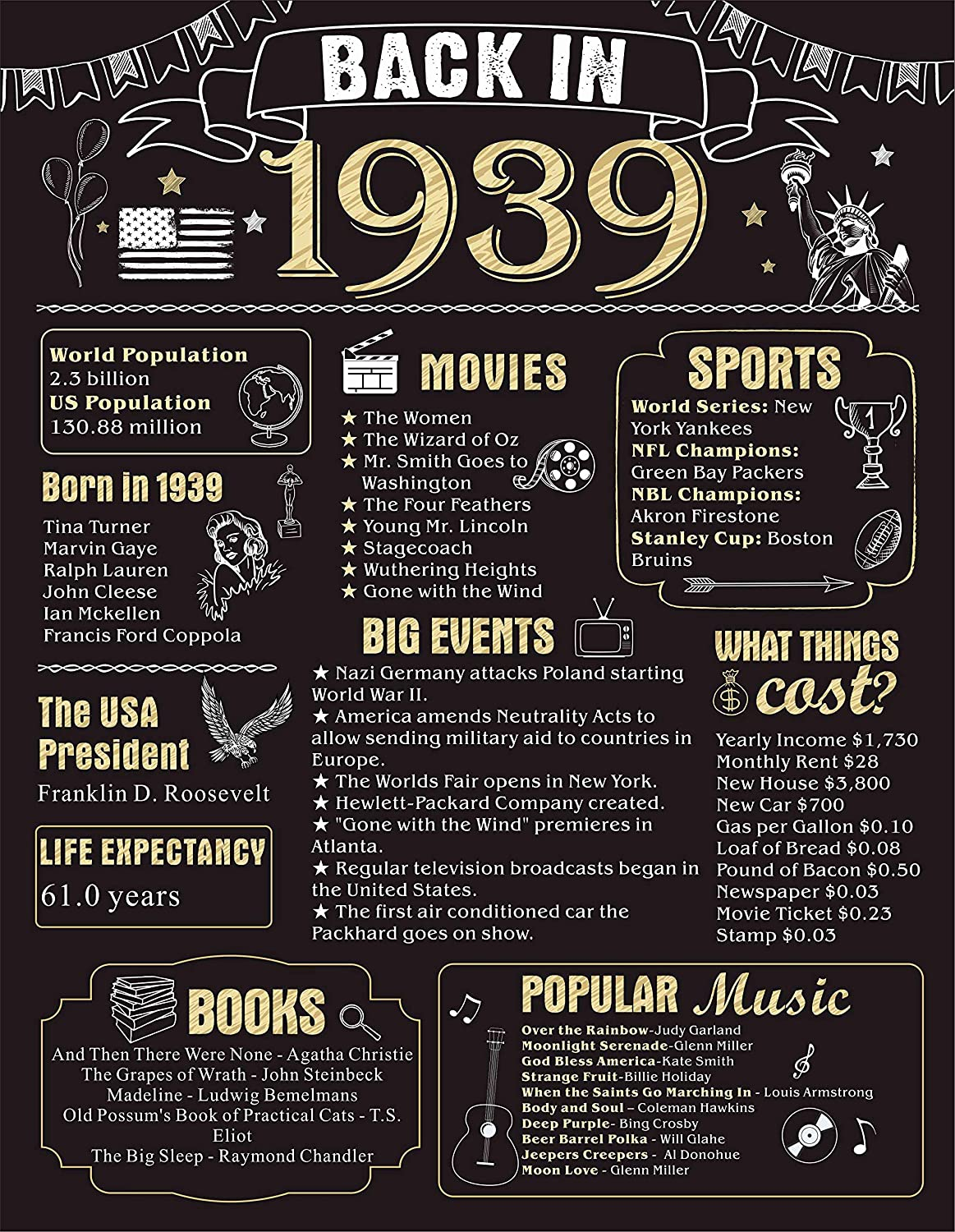 Back in 1929-90 Years 90 Years Ago Birthday or Wedding Anniversary Poster 11 x 14 Party Decorations Supplies Large 90th Party Sign Home Decor for Men and Women