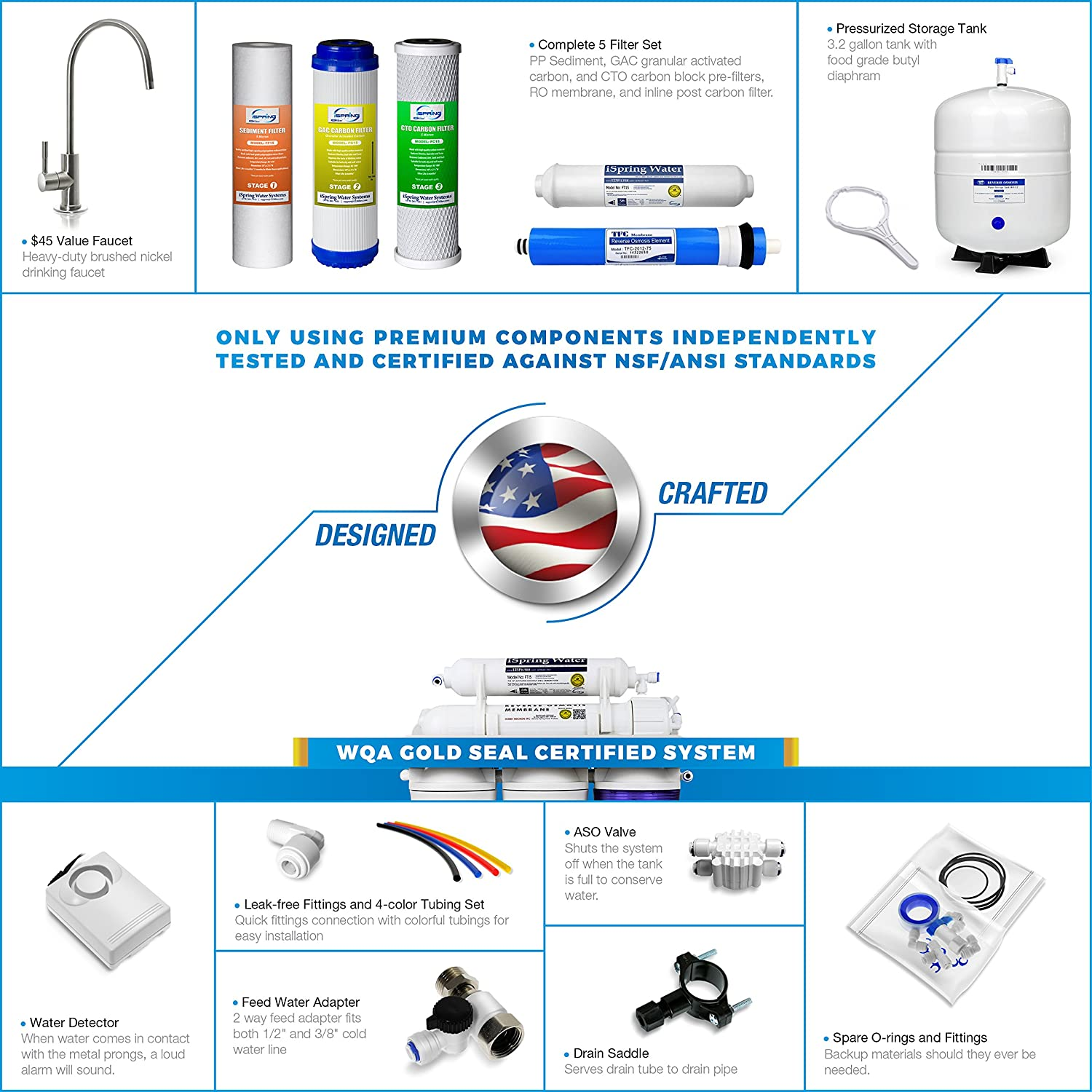 Colorful Faucet Direct Coupon Codes 30 Off Gift - Faucet Products ...