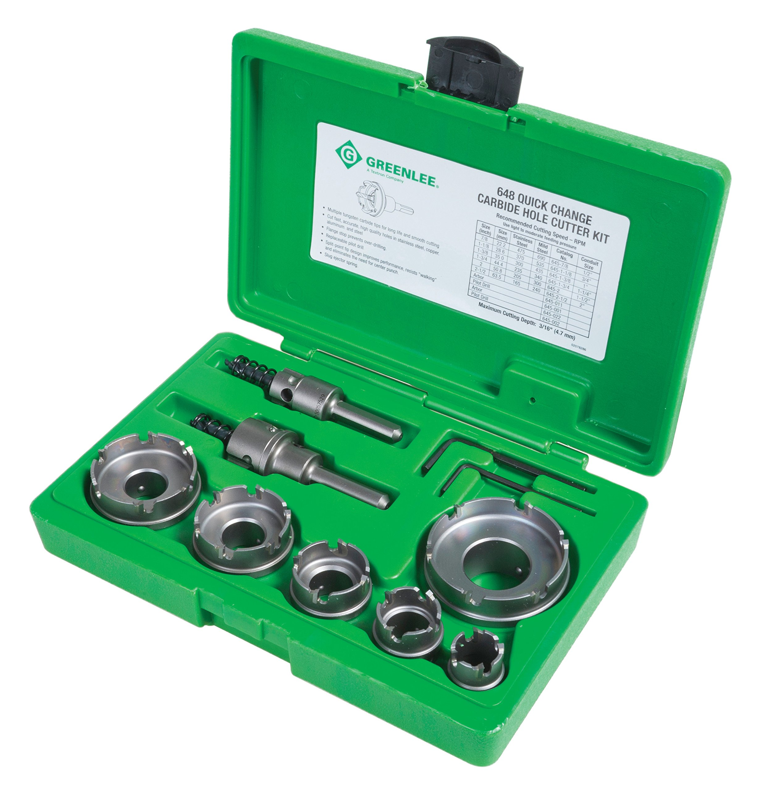 Greenlee 648 Quick Change Carbide Cutter Set by Greenlee