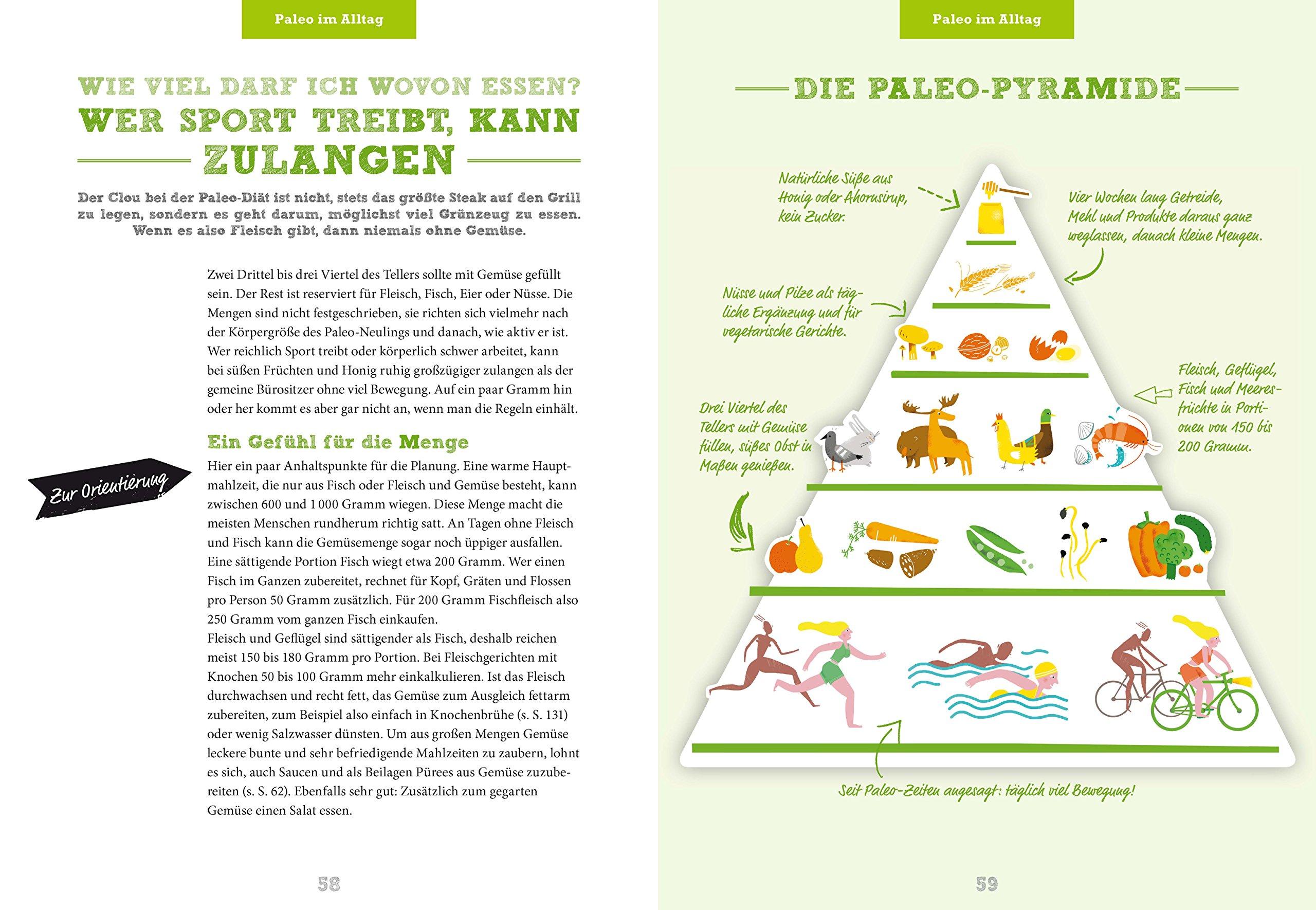 Das Paläo-Diätbuch