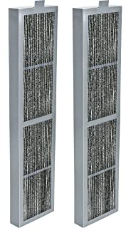 Nispira Replacement HEPA Air Filter Compatible with Hunter Part 30973. Fits Total Air Sanitizer Model