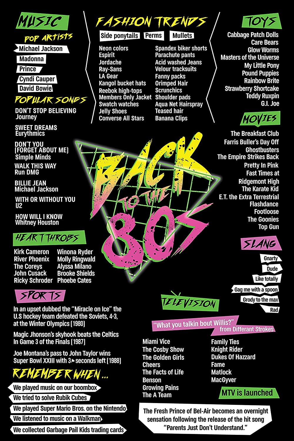 Back to The 80's Sign, 1980 Time Capsule, 1980's Happenings, Year 1980's Events, Time Capsule for 1980, 1980's Party Gifts, Time Capsule Ideas, Home Decor, Party Supply Poster Print Size 24x36