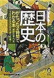 日本の歴史がたった2時間でわかる本 (KAWADE夢文庫)