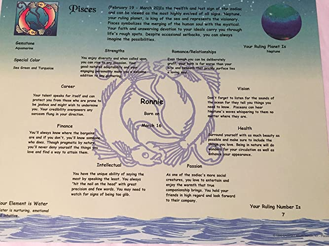 detailed personalized horoscope free