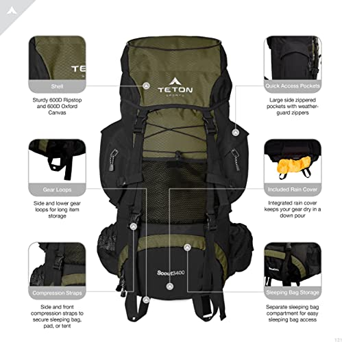 High-Performance Backpack for Backpacking