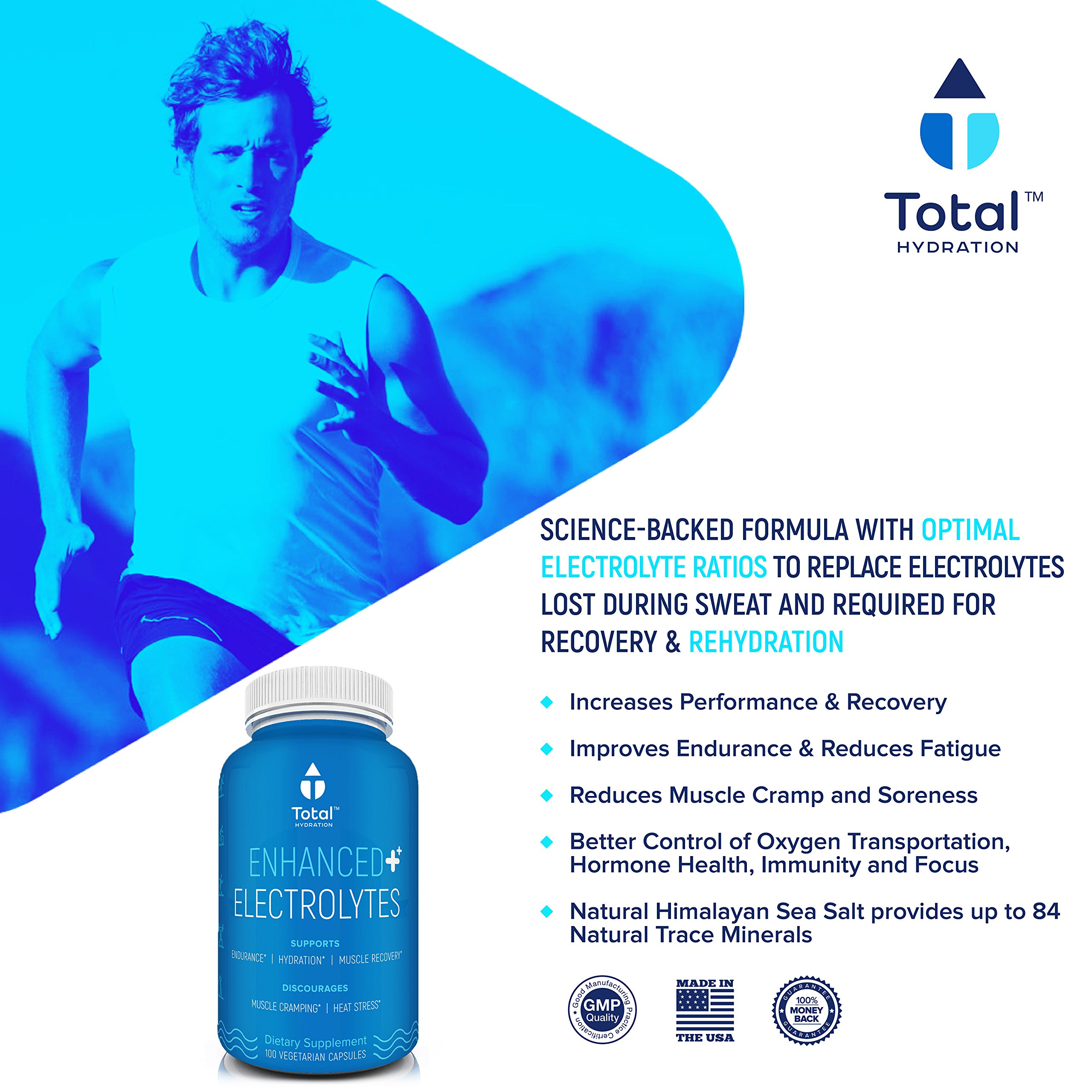 TOTAL HYDRATION Natural Himalayan Salt Electrolyte Replacement Capsules - #1 Ranked - Recovery from Endurance Sports, Heat, or Dehydration - Cramp reduction, Restores energy - 100 pills, USA Made by Total Hydration (Image #4)