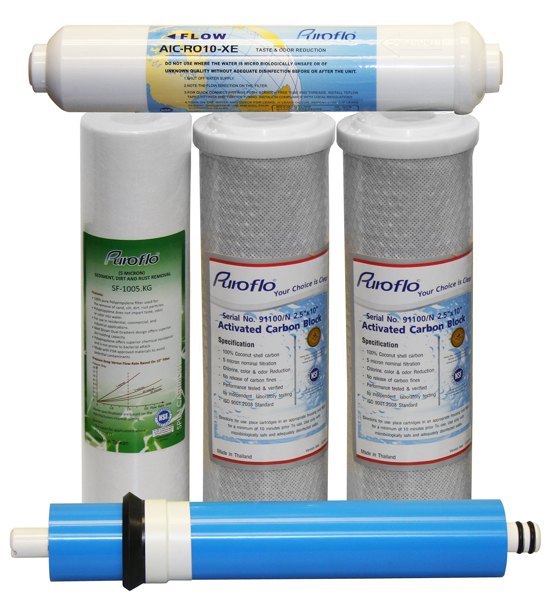 Puroflo 5-Stage Under Sink Reverse Osmosis Annual Replacement Filter Kit by Puroflo