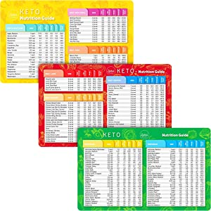Keto Cheat Sheet Magnets - Ketosis Diet Magnetic Sheets for Ketogenic Snacks - Easy Reference Keto Food List for Keto Meals and Snacks