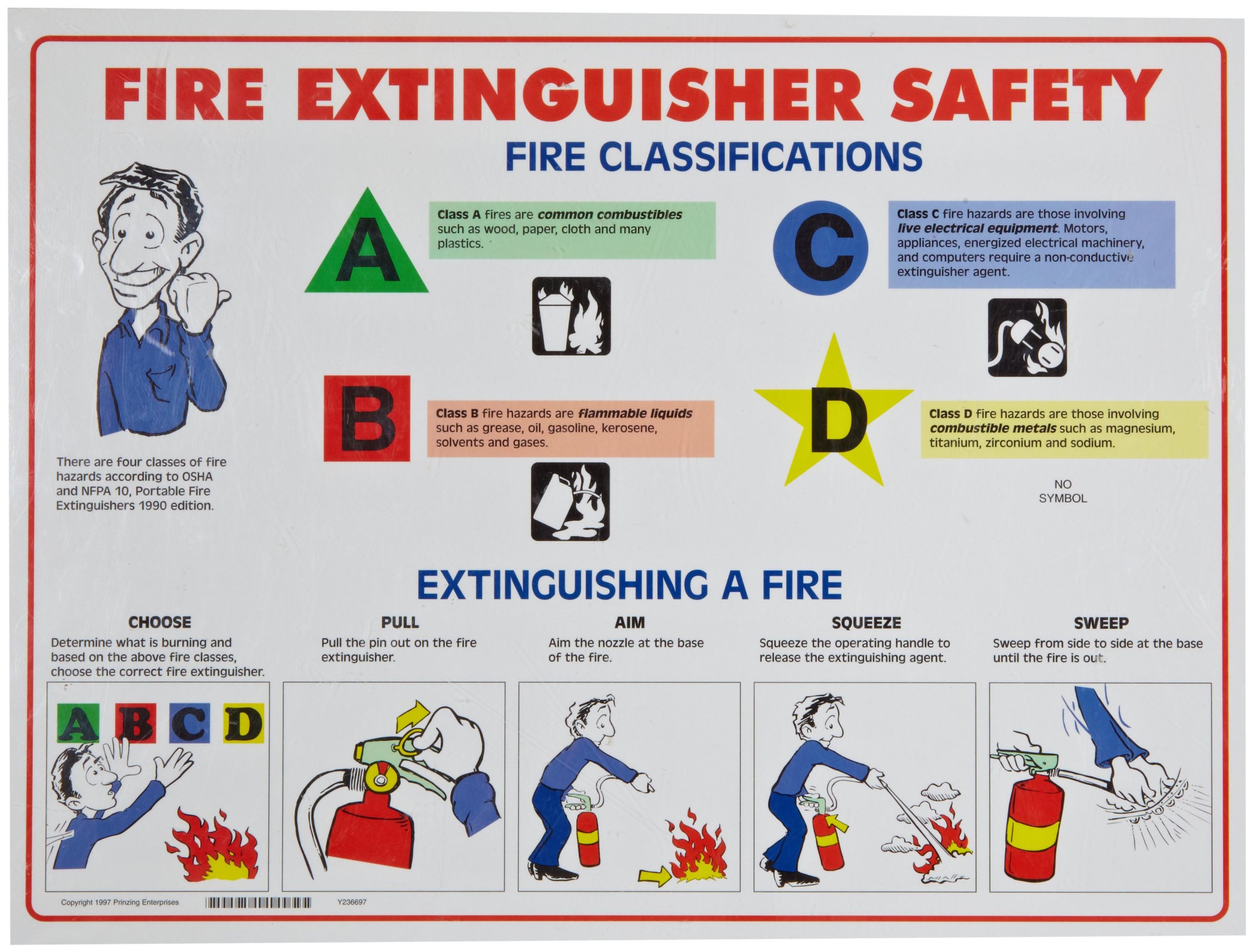 """Fire Extinguisher Poster, 18"""" X 24"""", Laminated"""