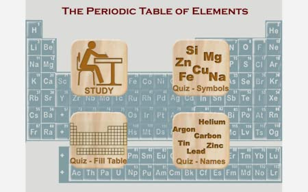 Amazon Learn Periodic Table Of Elements Study Quiz Modes
