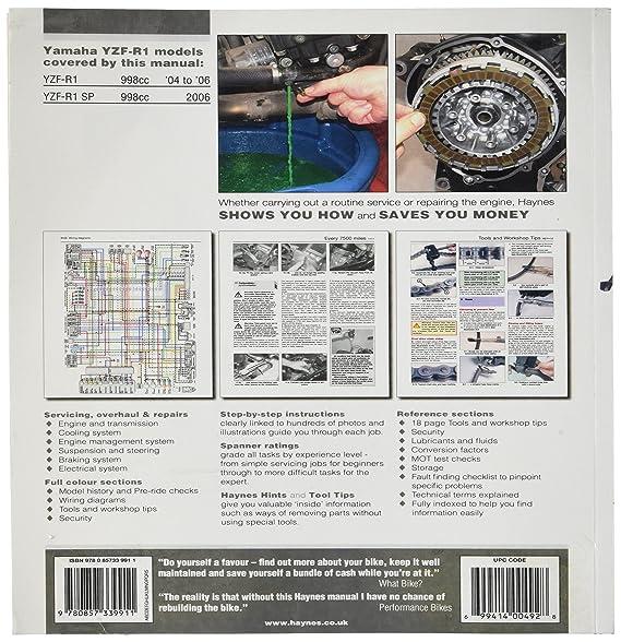 2006 Yamaha Yzf R1 Wiring Diagram - Wiring Schematics on