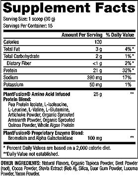Amazon.com: Suplemento de dieta de Plant Fusion, SP91/26 1 ...