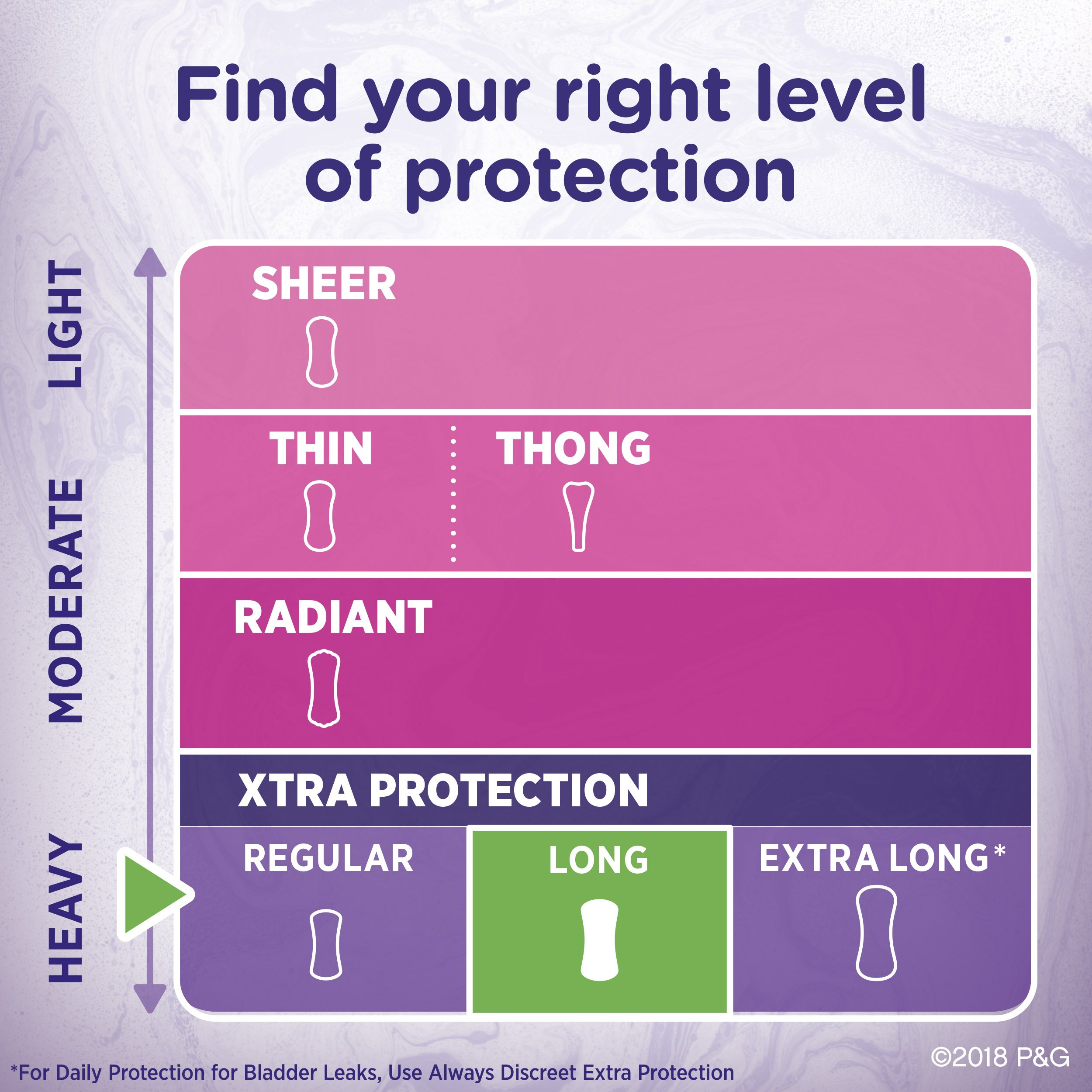 Always Xtra Protection Daily Liners, Long, 40 Count by Always (Image #4)