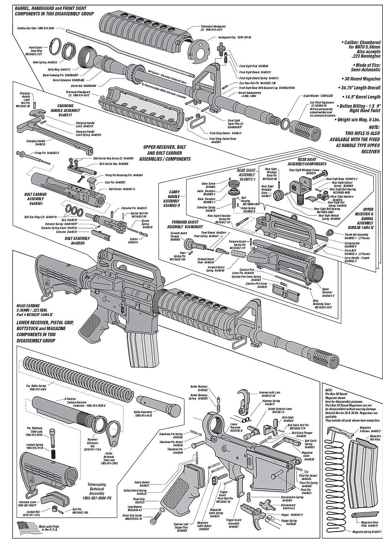 Amazon.com: AR-15 DIAGRAM GLOSSY POSTER PICTURE PHOTO shoot guns ...