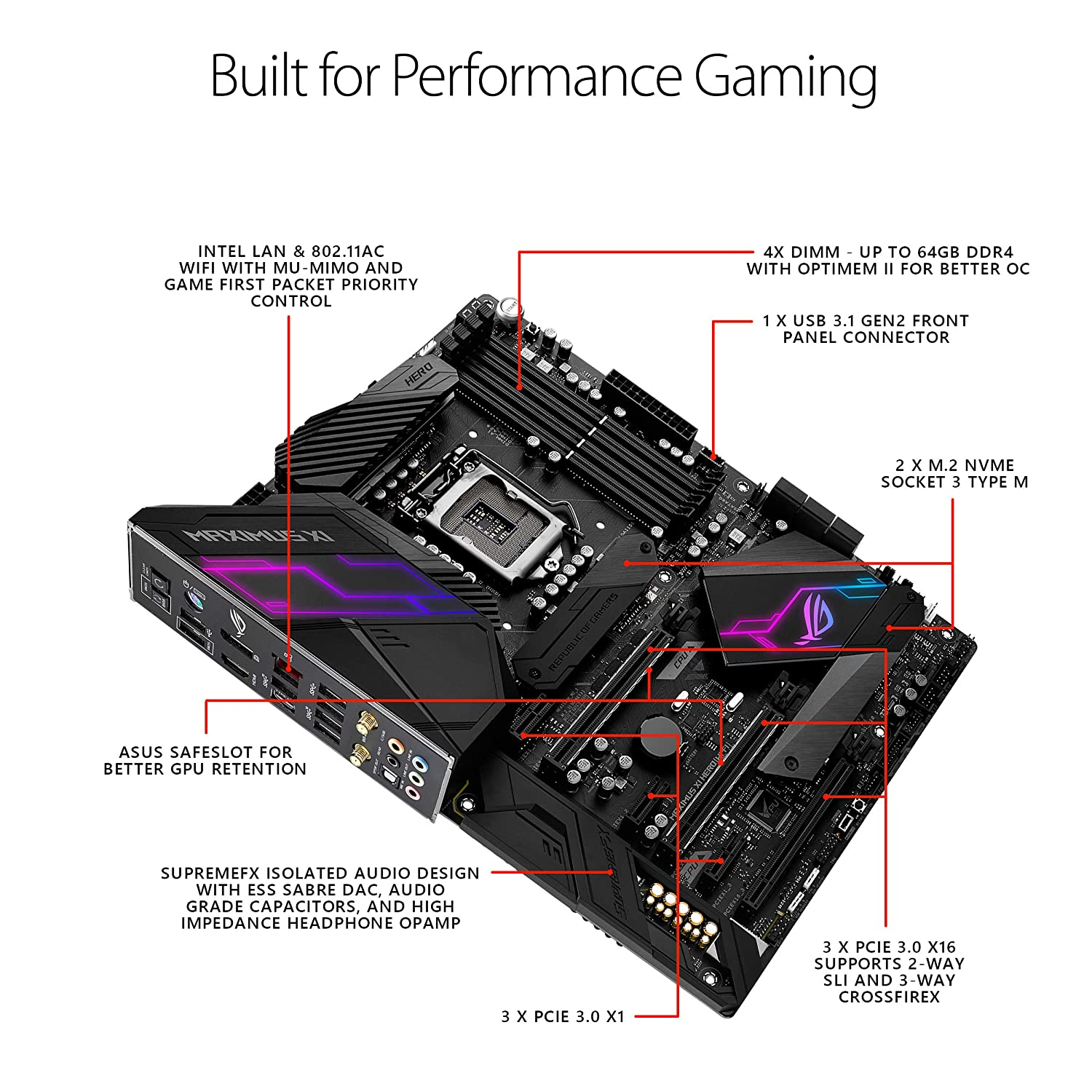Build Computer with ROG Maximus XI Hero motherboard