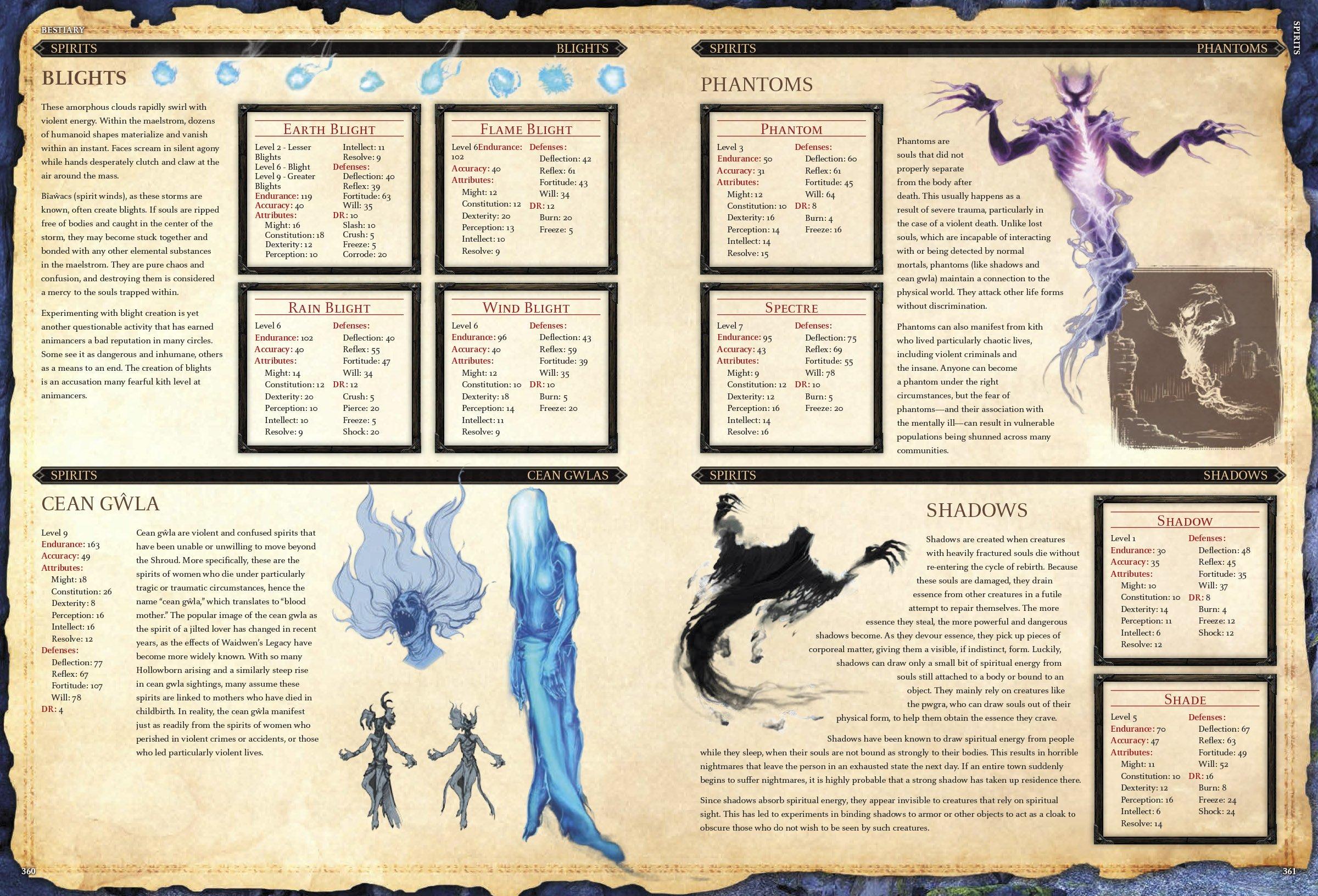 Kingdoms Of Amalur Reckoning Strategy Guide Pdf