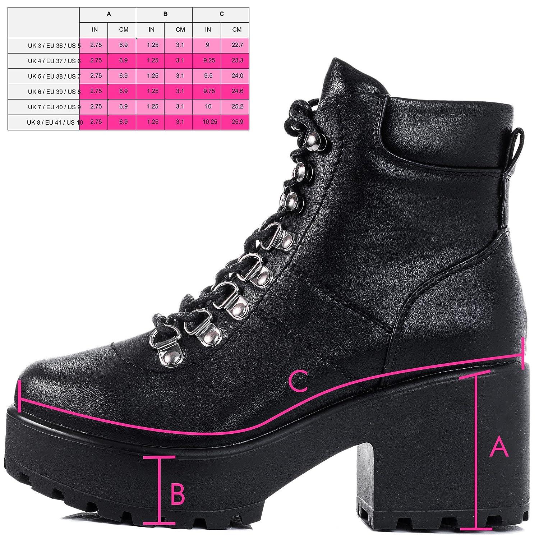 91e416a0a3b2 Spylovebuy Shotgun Women s Lace Up Block Heel Ankle Boots Shoes  Amazon.co. uk  Shoes   Bags
