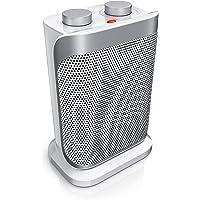 Brandson - Radiateur soufflant electrique avec 2 niveaux de puissance + thermostat | 1500 W Triple protection | Fonction ventilateur | Silencieux (47 dBA) | Certifié GS