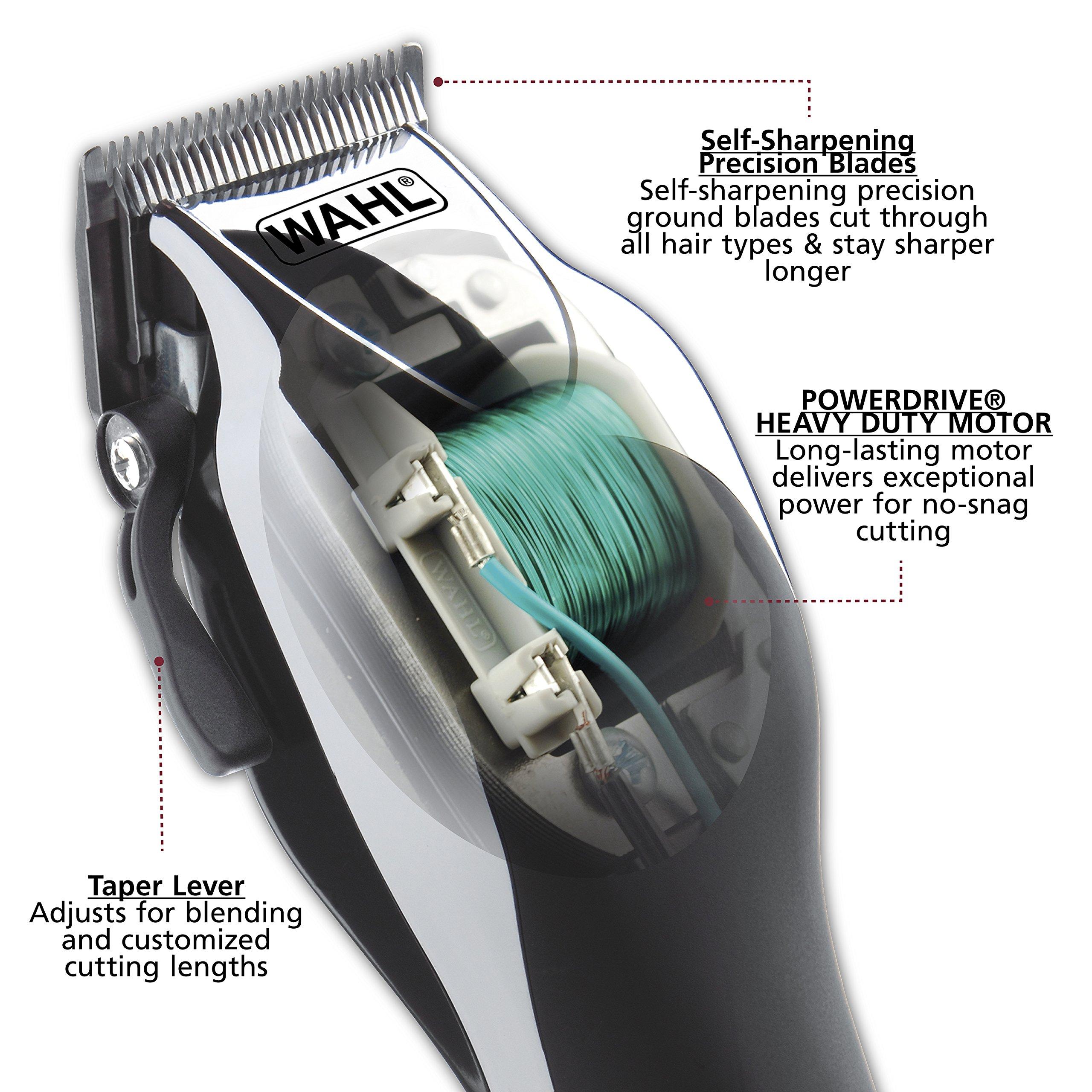 e90f93f64 Wahl Clipper Home Barber Clipper Kit - TiendaMIA.com