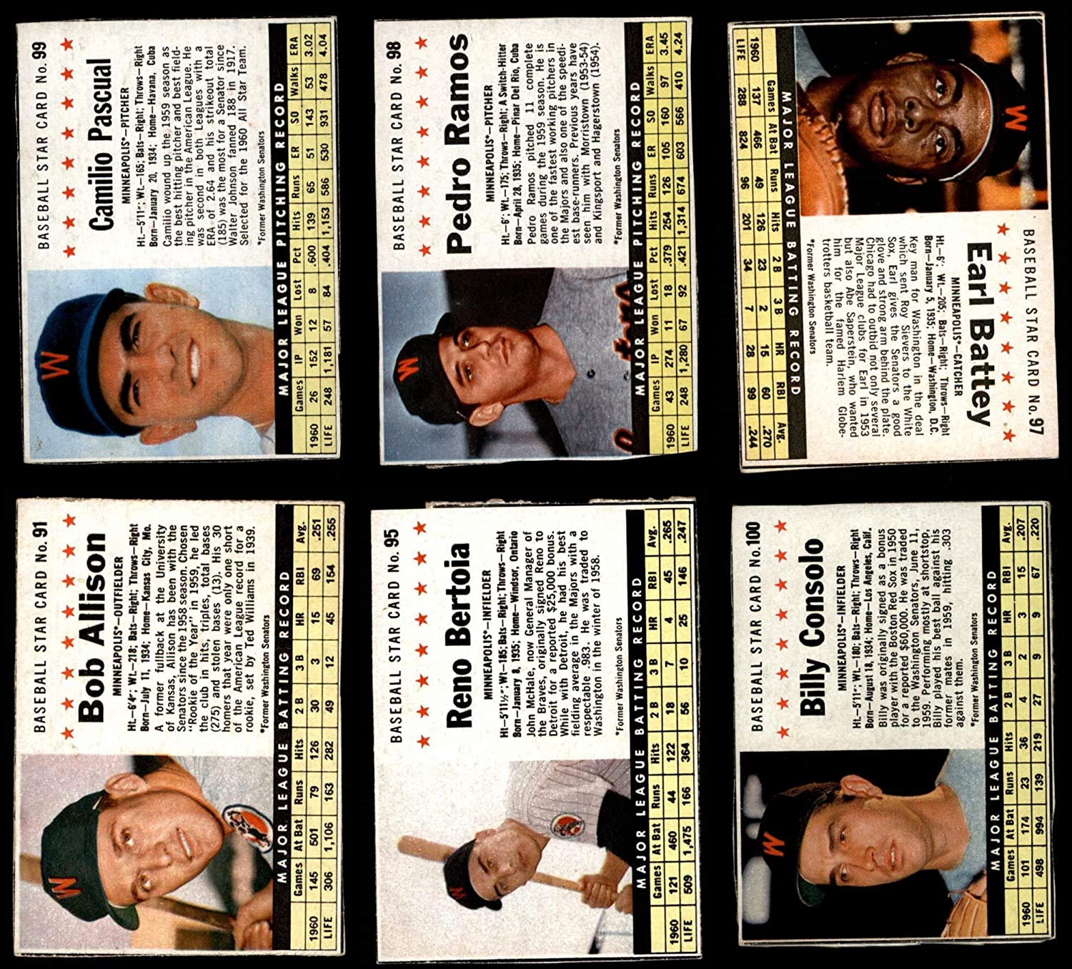 1961 Post Cereal Minnesota Twins Near Team Set Minnesota Twins (Baseball Set) Dean's Cards 4 - VG/EX Twins 91YrC48pJbL