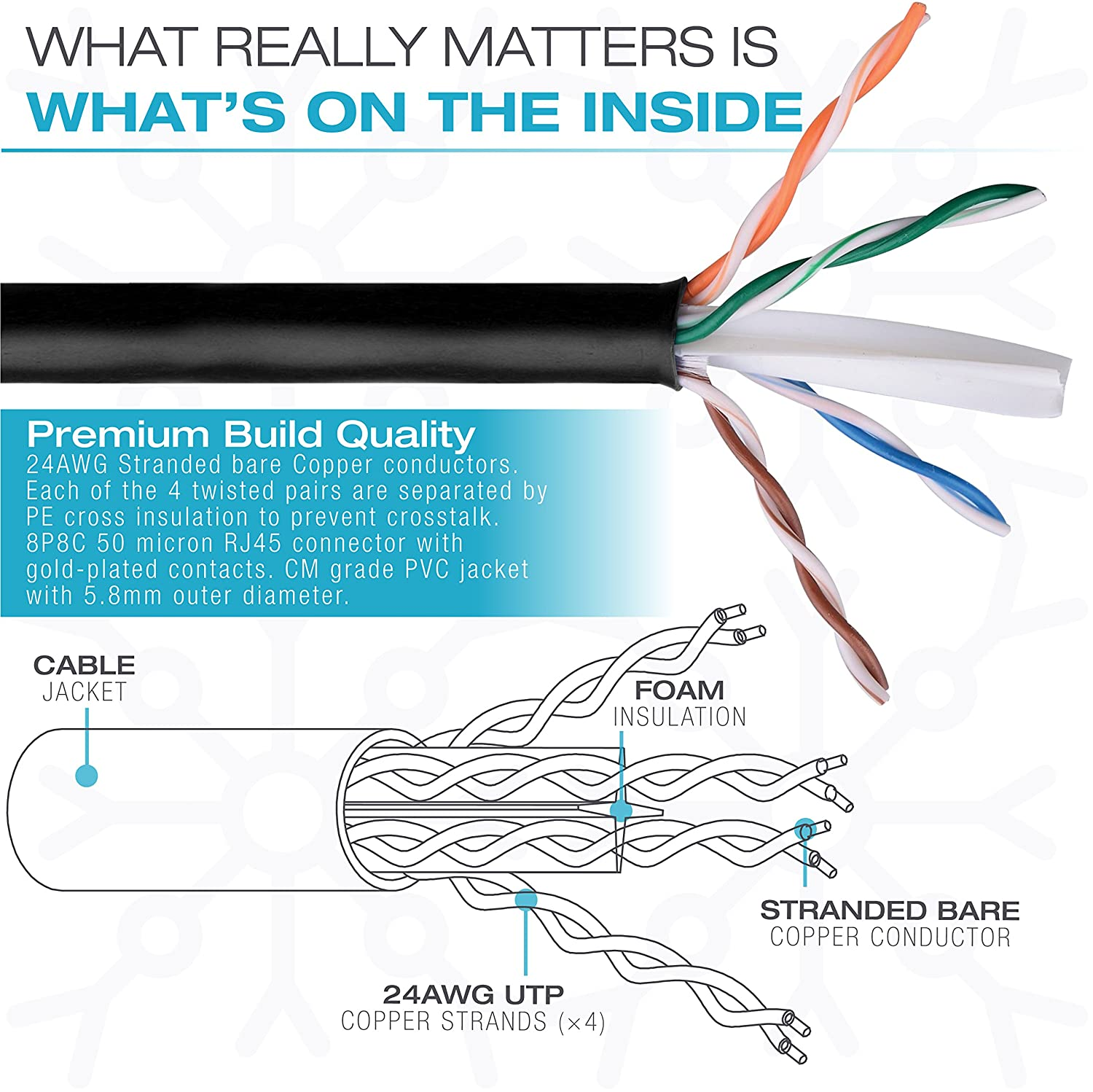 Amazon.com: Mediabridge Ethernet Cable (100 Feet) - Supports Cat6 / Cat5e /  Cat5 Standards, 550MHz, 10Gbps - RJ45 Computer Networking Cord (Part# ...