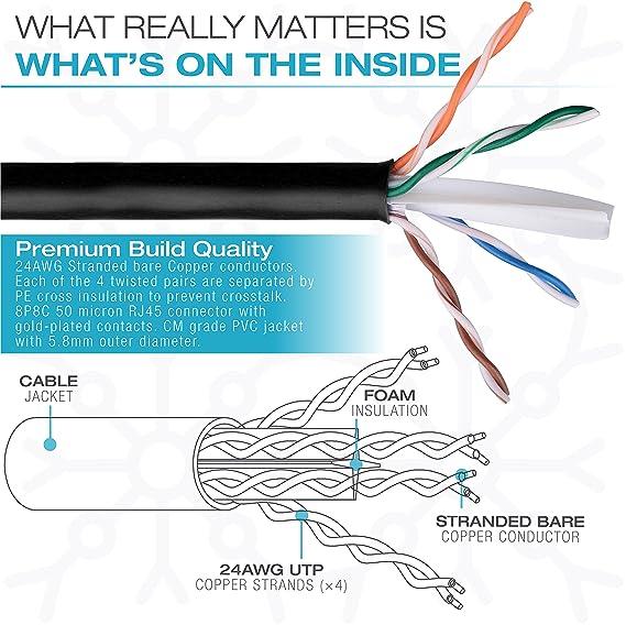Amazon.com: Mediabridge Ethernet Cable (100 Feet) - Supports Cat6 ...