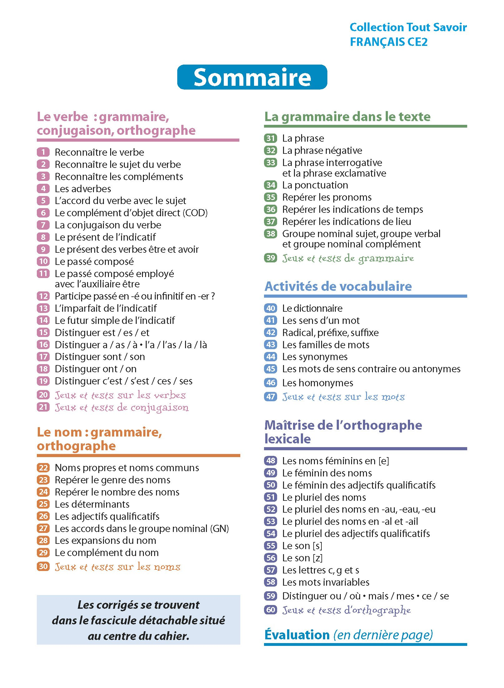 Les cahiers Tout Savoir Français CE2: 6: Amazon.es: Jean-Michel Weber: Libros en idiomas extranjeros