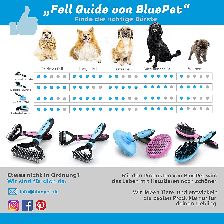 Bluepet Flohgo Mercadillos Peine Piojos Peine Para Perro Gato