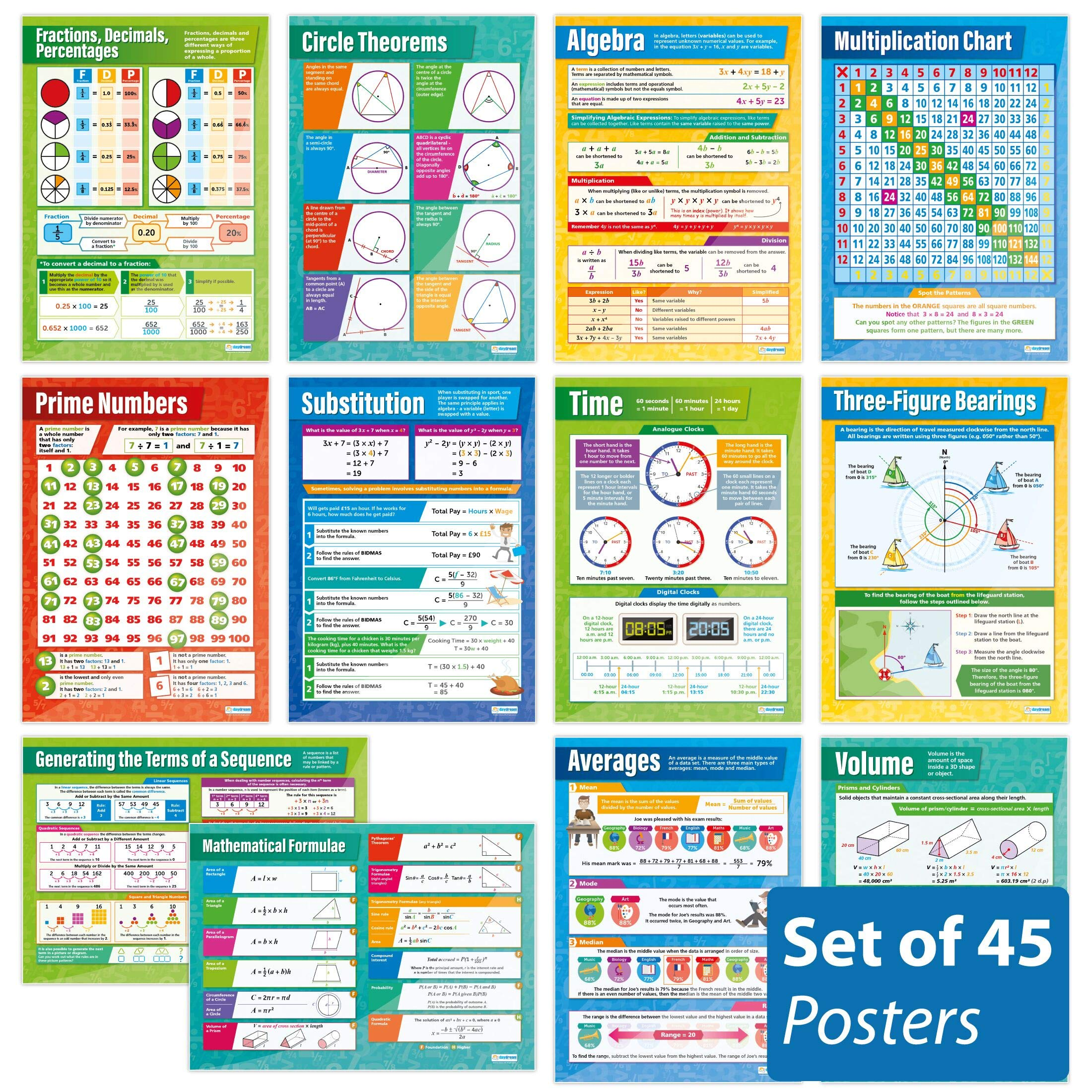 Daydream Education Math Posters - Set of 45   Math Posters   Gloss Paper Measuring 33'' x 23.5''   Math Charts for The Classroom   Education Charts