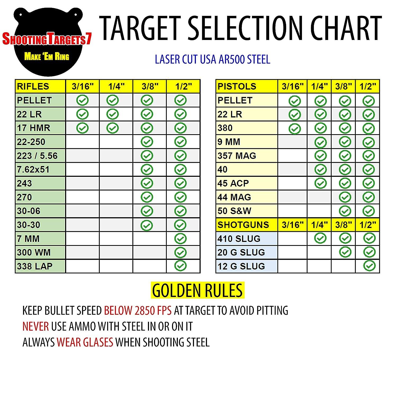 ShootingTargets7 Ar500 Steel Targets