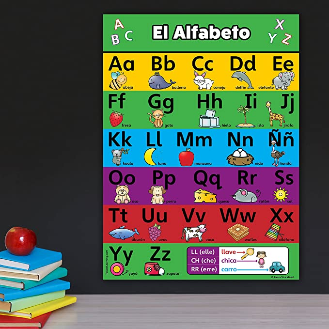 Spanish Toddler Learning Poster Kit - 9 Educational Preschool Charts, ABC - Alphabet, Numbers 1-10, Shapes, Colors, Numbers 1-100, Days of the Week, ...