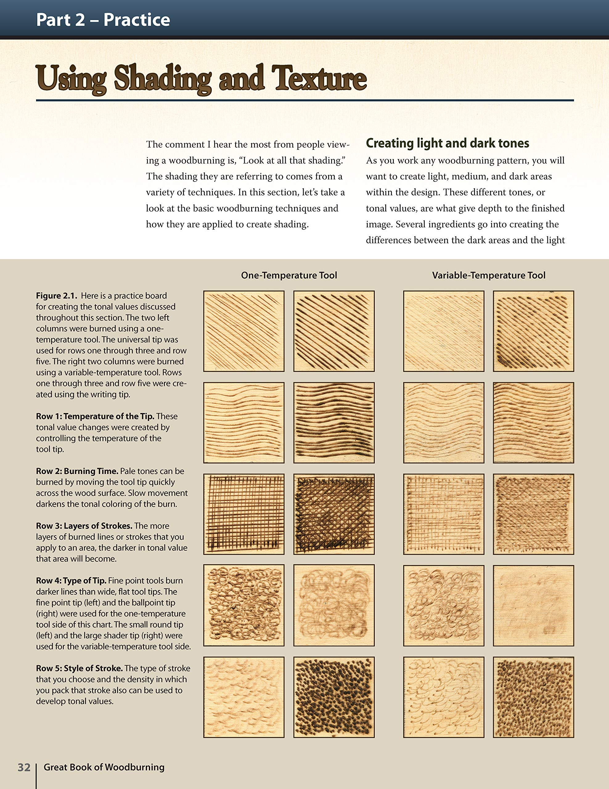 Great Book Of Woodburning Pyrography Techniques Patterns
