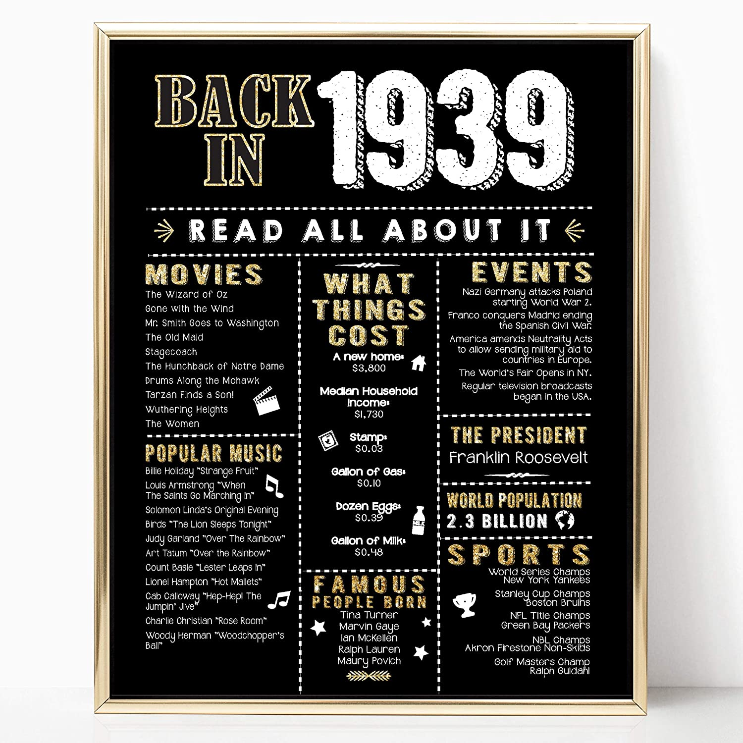Katie Doodle 80th Birthday Decorations Party Supplies Gifts for Women or  Men | Includes 8x10 Back-in-1939 Sign [Unframed], BD080, Black/Gold