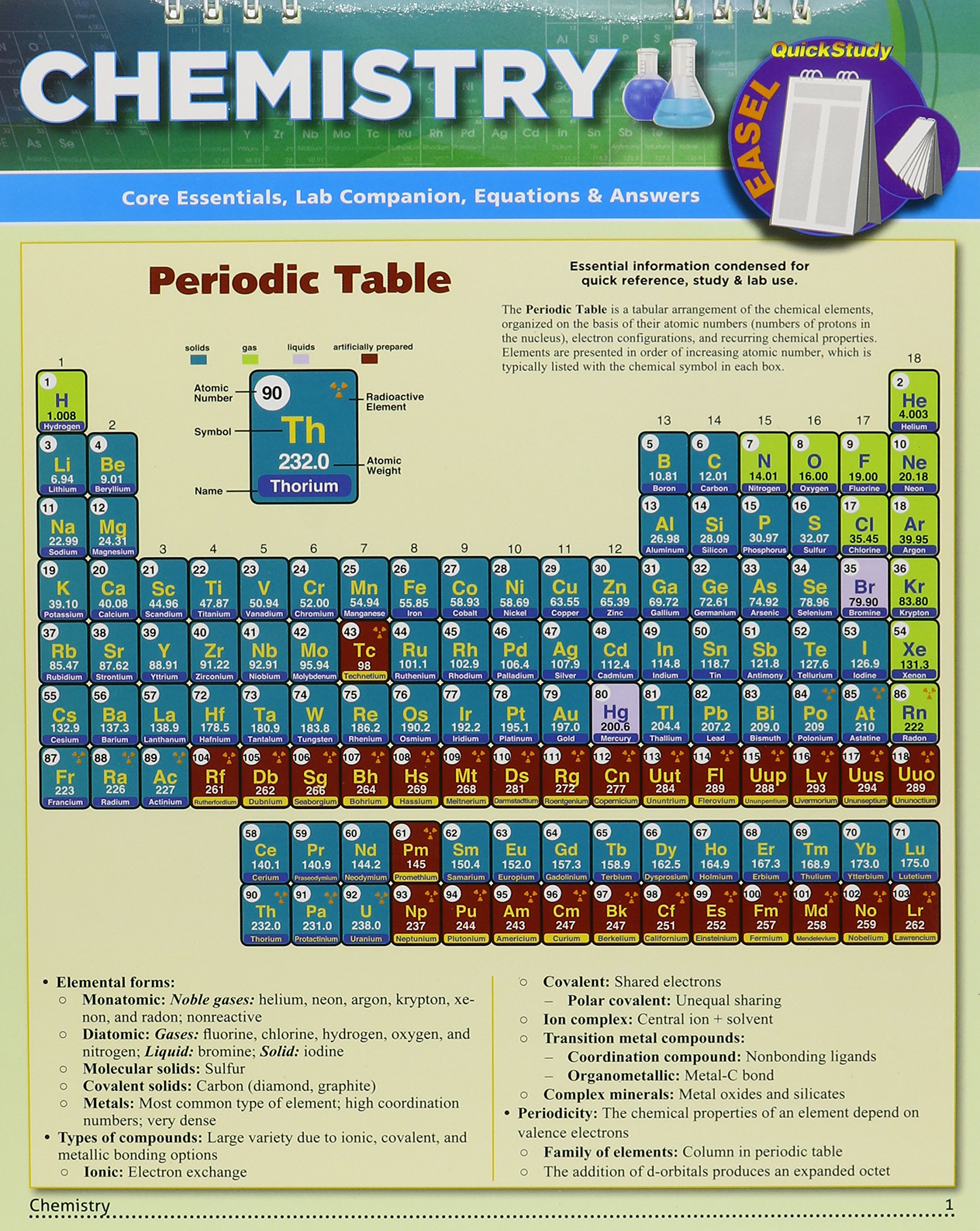 Graphite in periodic table images periodic table images buy chemistry book online at low prices in india chemistry buy chemistry book online at low gamestrikefo Choice Image