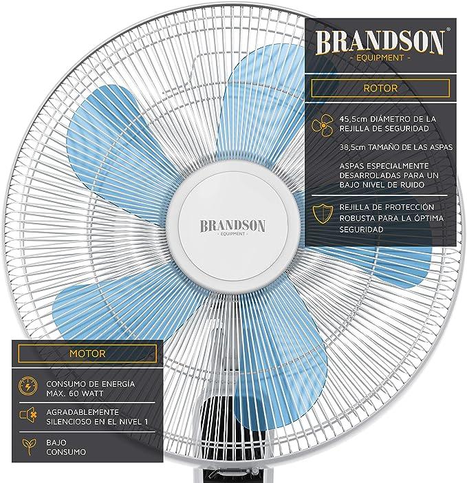 Brandson - Ventilador de pie con Mando a Distancia y Pantalla ...