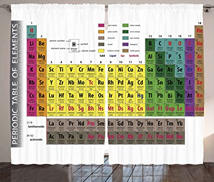 Amazon Ambesonne Modern Curtains Periodic Table Of Elements