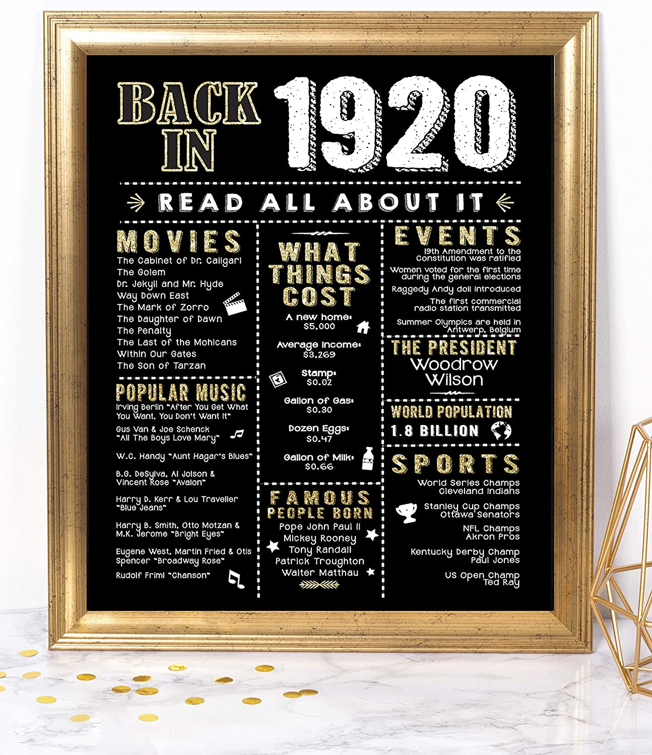 1920s Great Gatsby Roaring 20s Party Decorations Supplies Decor Centerpiece Black and Gold Includes Back in 1920 Sign 8.5 X 11 Unframed