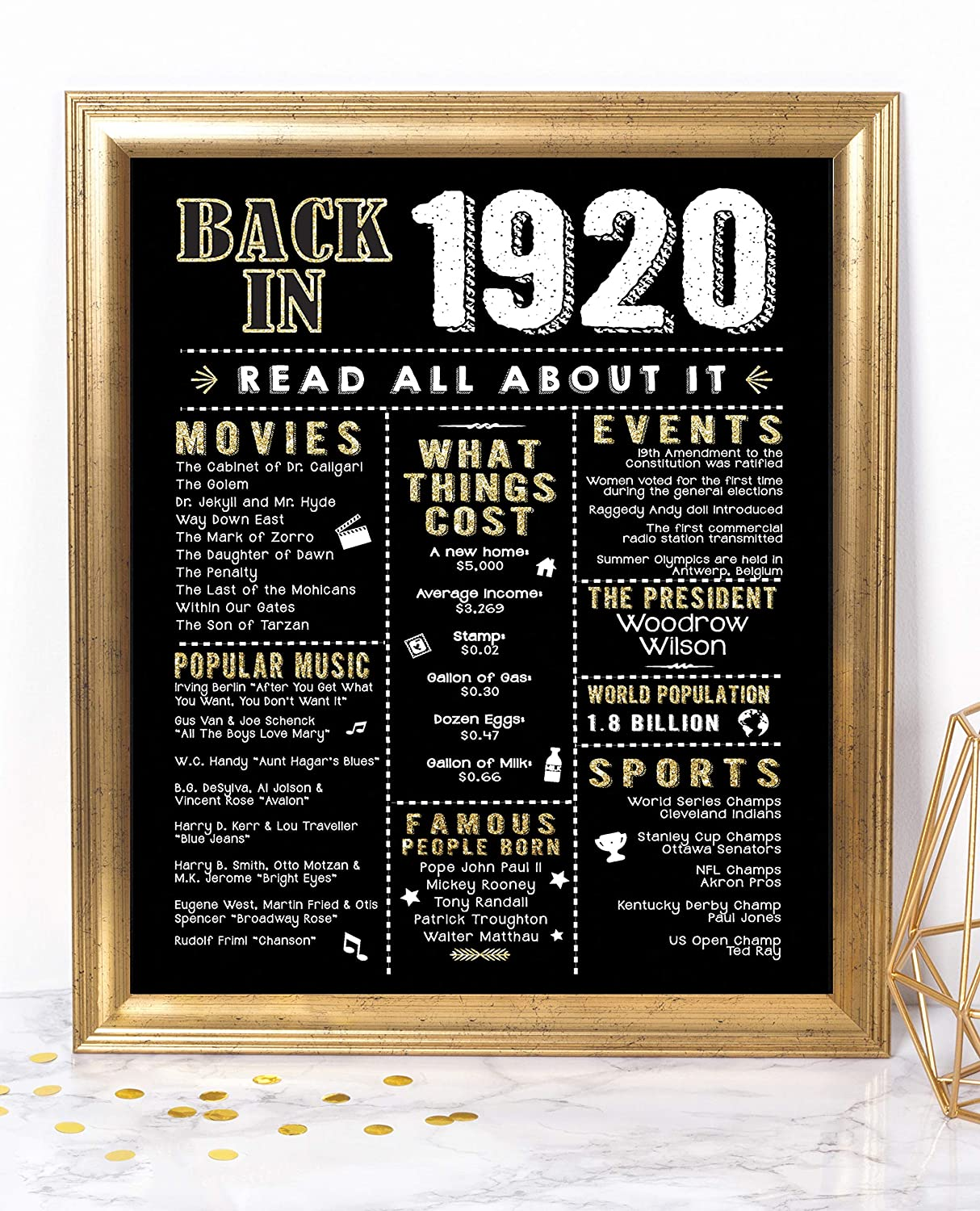 Katie Doodle 1920s Great Gatsby Roaring 20s Party Decorations Supplies Decor Centerpiece | Includes Back in 1920 Sign [Unframed], Black and Gold