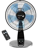Amazon Com Kaz Honeywell Ht350b Quiet Set Table Fan Home