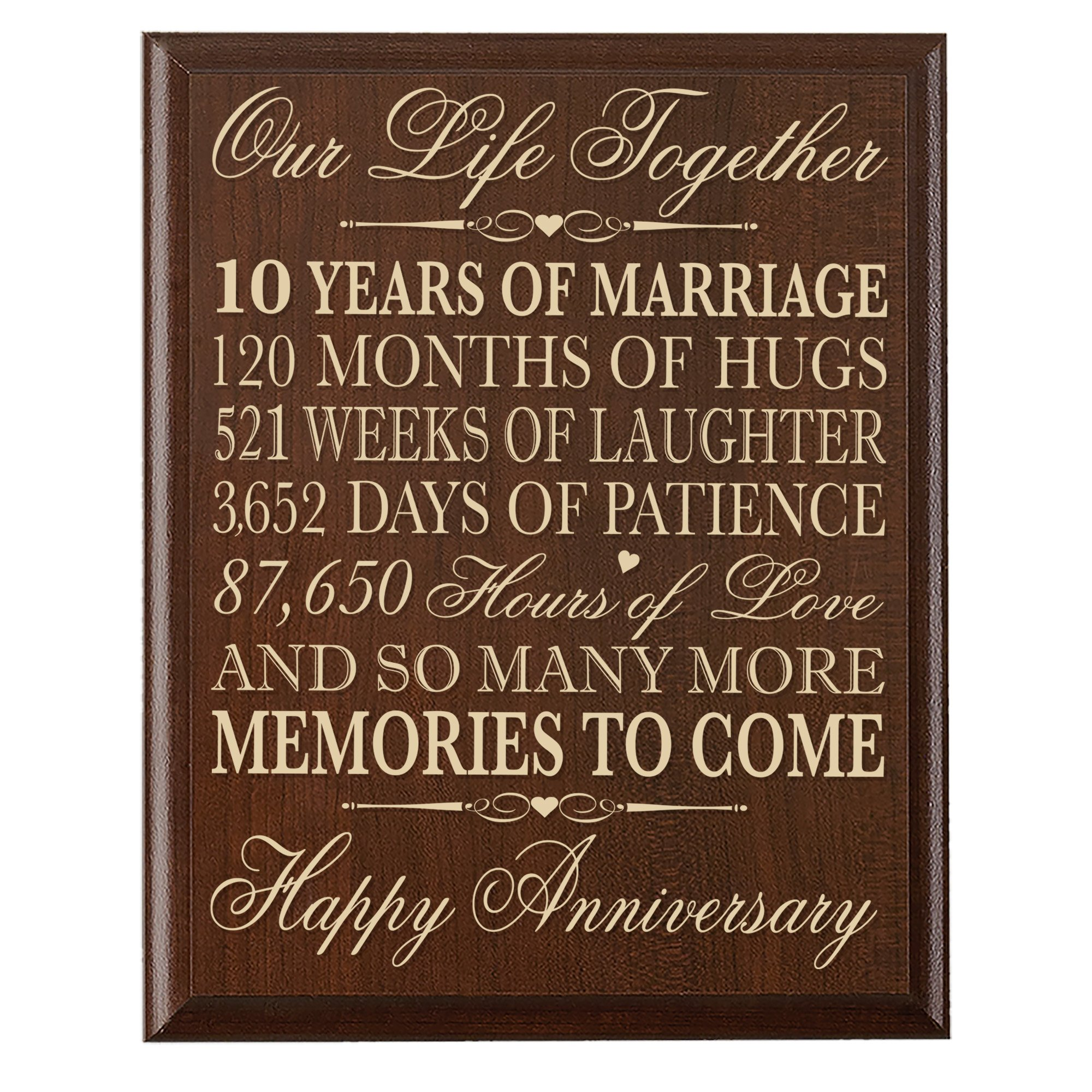 10th Wedding Anniversary Wall Plaque Gifts For Couple 10th Anni