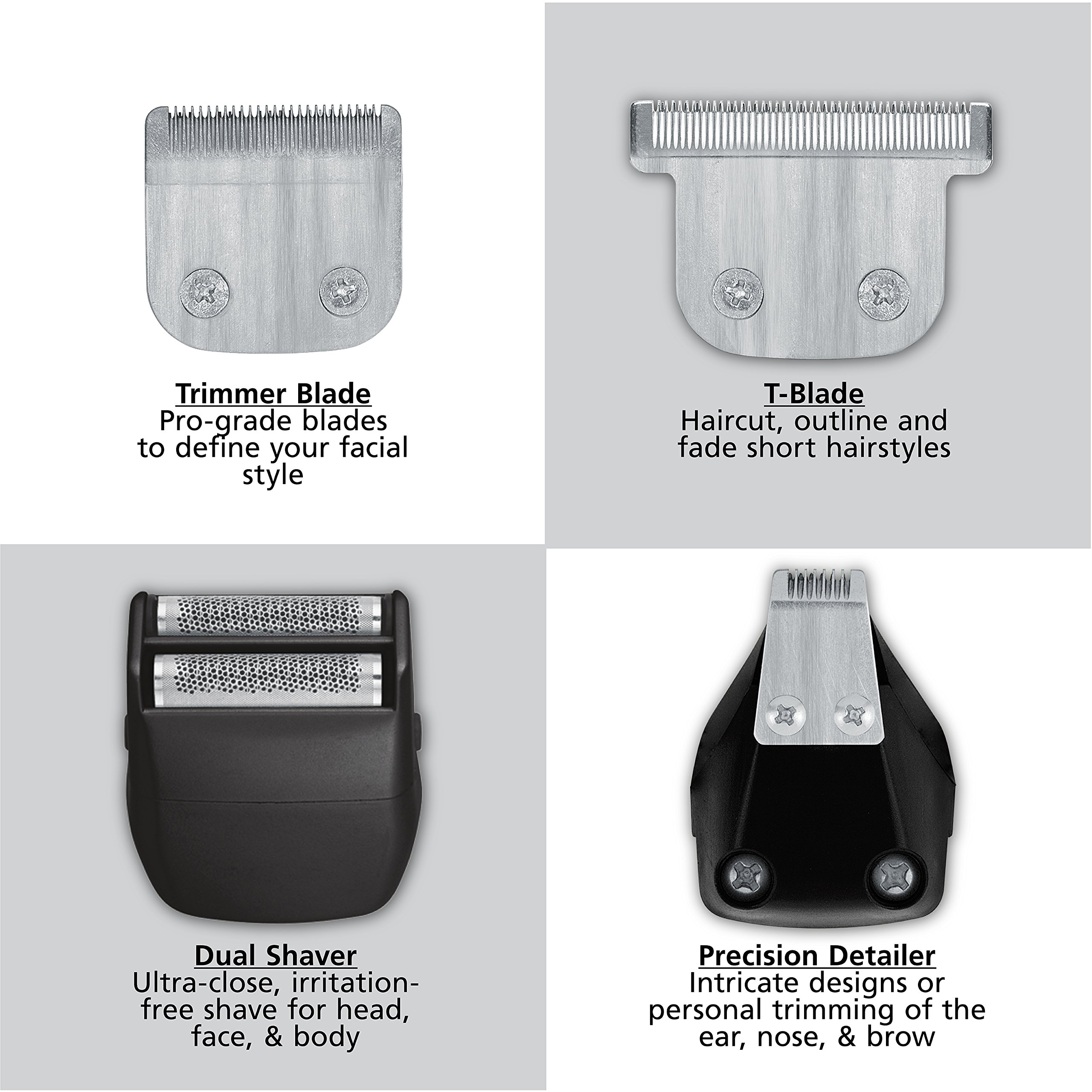Wahl Beard Trimmer, Lithium Ion All-in-One Men's Grooming Kit with Rechargeable Beard Trimmers, Hair Clippers, and Electric Shavers by the Brand Used by Professionals #9854-600 by Wahl (Image #3)