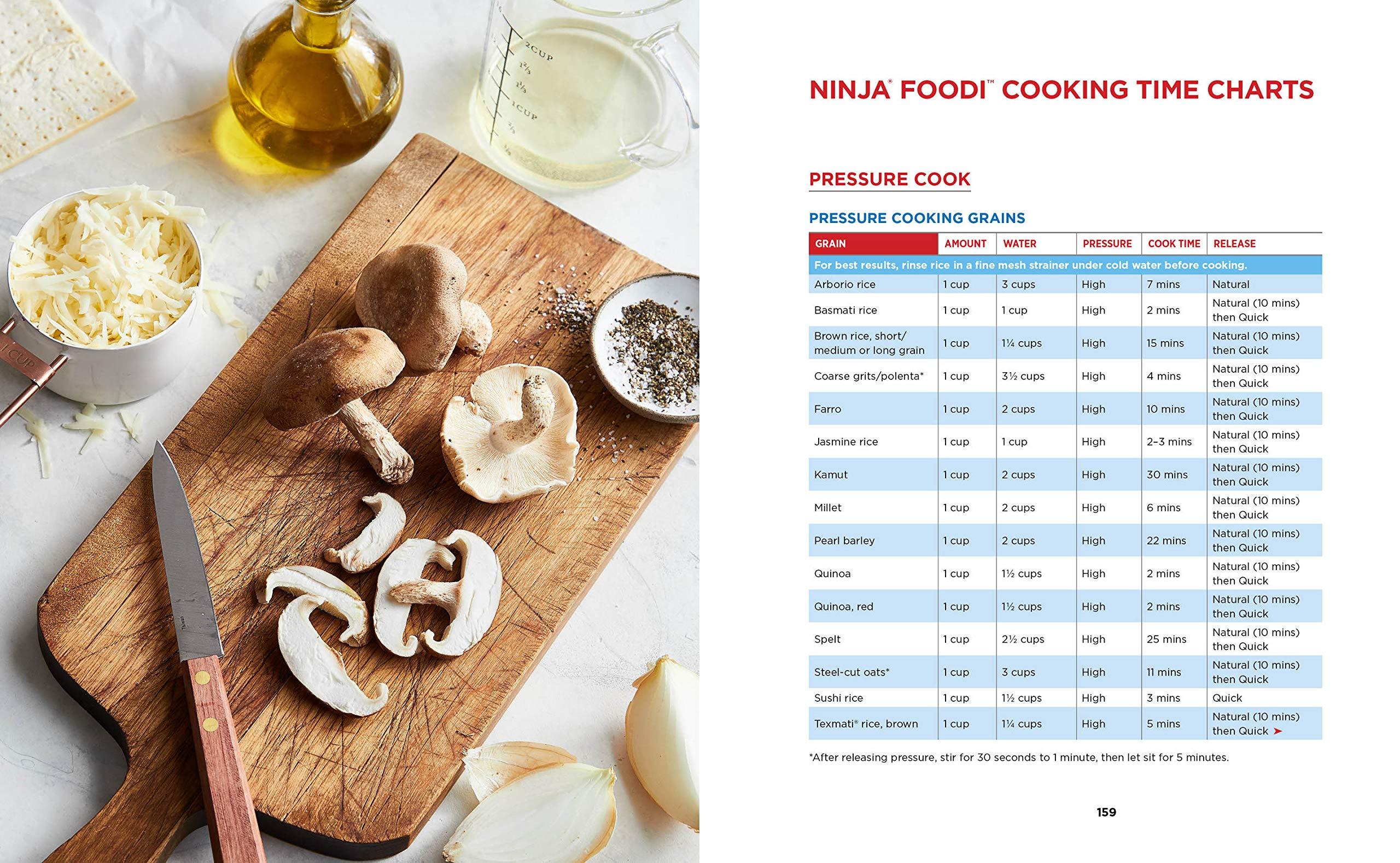 Ninja Foodi Complete Cookbook for Beginners: Your Expert ...