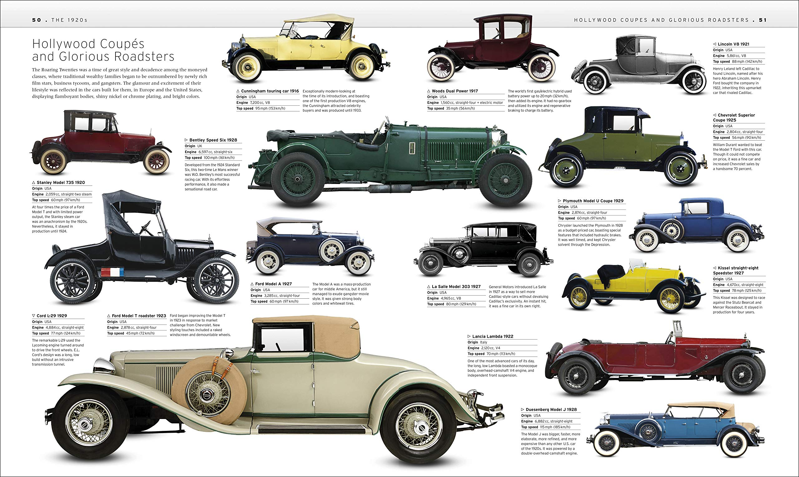 Car: The Definitive Visual History of the Automobile: DK