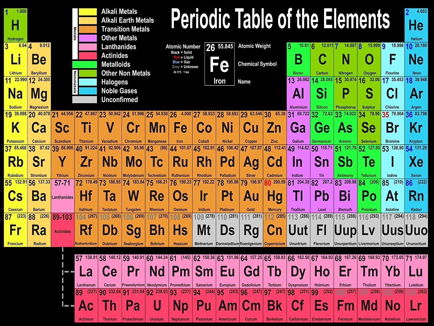 Californium periodic table choice image periodic table images lawrencium periodic table choice image periodic table images amazon periodic table of elements black poster large gamestrikefo Gallery