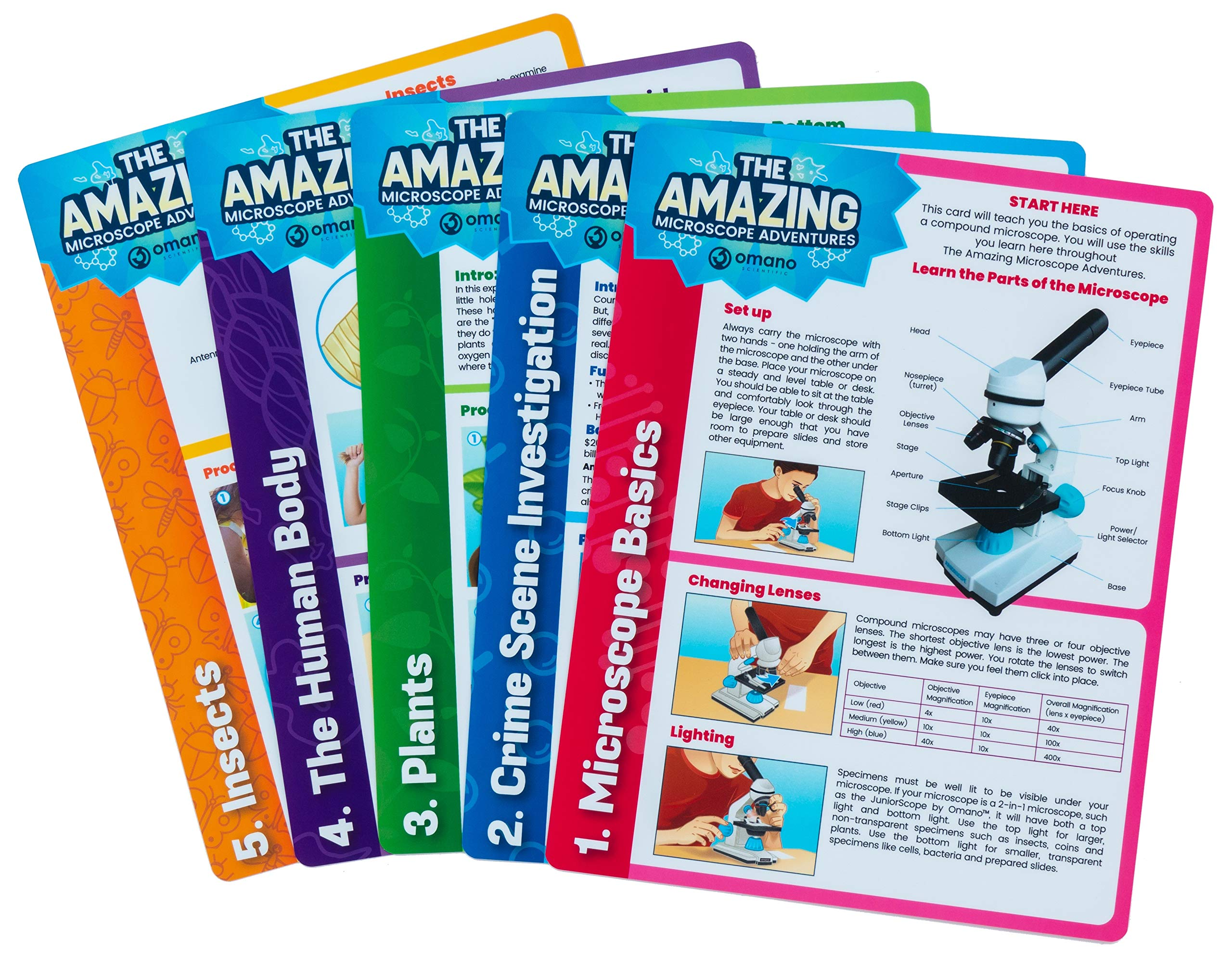 Omano Microscope Experiments and Science Activities for Kids ''The Amazing Microscope Adventures'' (5-Card Pack) Book Alternative, Home, Classroom DIY Scientific Learning by Omano