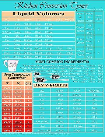 Amazon Magnetic Kitchen Conversion Chart 8 X 105 Waterproof