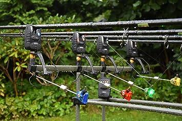 Pro Funk Bissanzeiger 4 1 LED mit Swinger Sparset