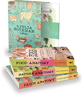 The tree book for kids and their grown ups gina ingoglia the julia rothman collection farm anatomy nature anatomy and food anatomy fandeluxe Choice Image